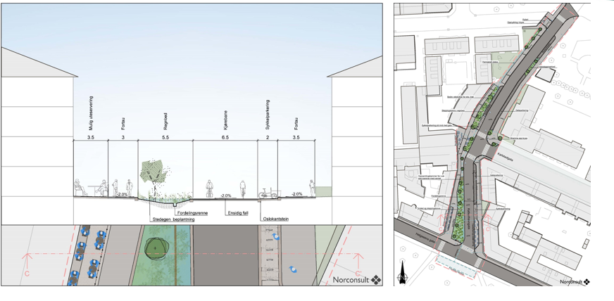 2021 Pecha Kucha from NLA Norway: A new Street Design Manual as tool towards a more RESILIENT, HEALTHY and ENDURING EVERYDAY streetscape in the City of Oslo, Norway
