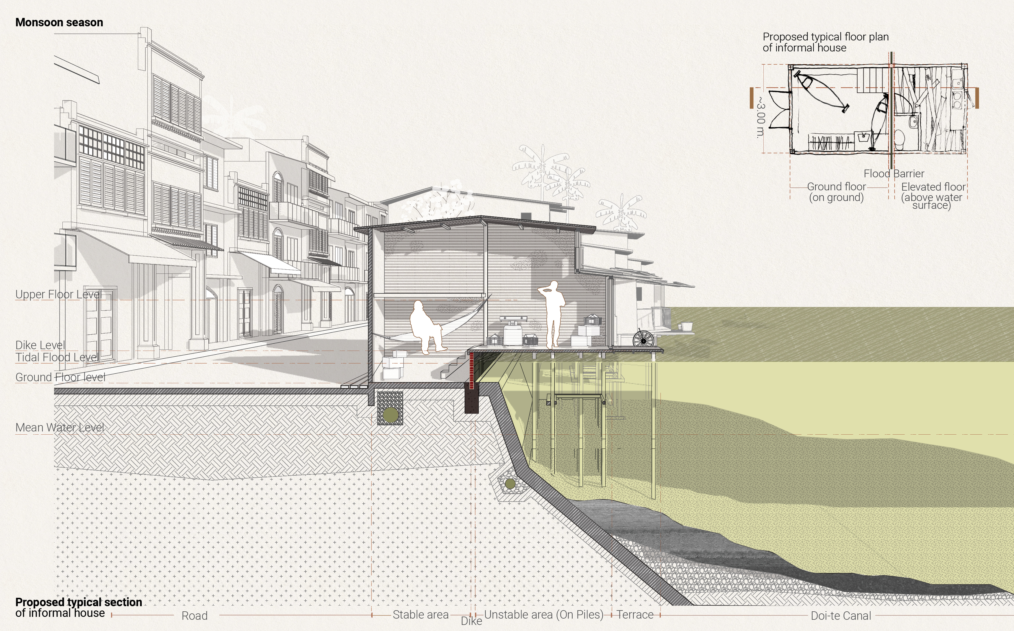 2020_Rapa_Surajaras_Breathe - Redefining a zone of informal settlement_Category A